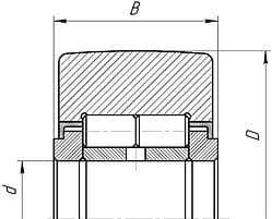 Радиальные подшипники с короткими цилиндрическими роликами с двумя бортами на внутреннем и наружном кольцах с выступающим внутренним кольцом